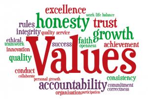 ارزشهای بنیادین ايزد هور آريا